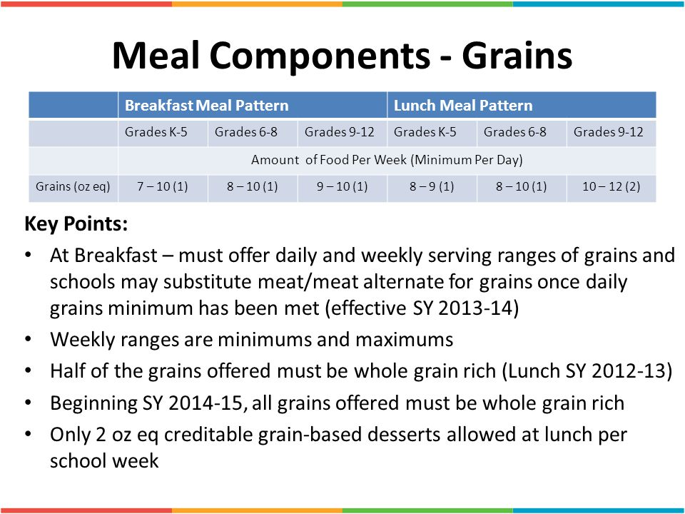 Meal Components - Grains