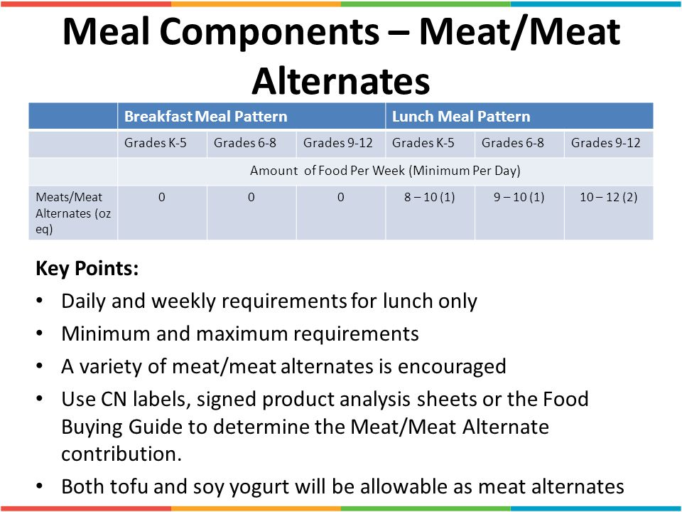 Meal Components – Meat/Meat Alternates