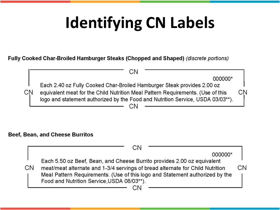 Identifying CN Labels (Refer to Handout packet) Label Statement