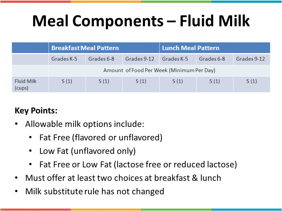 Meal Components – Fluid Milk