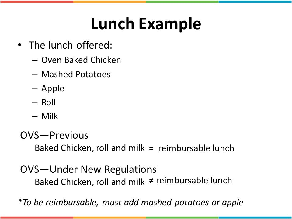 Lunch Example The lunch offered: OVS—Previous