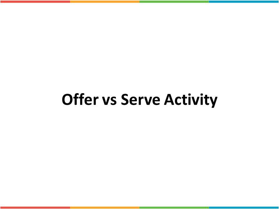 Offer vs Serve Activity