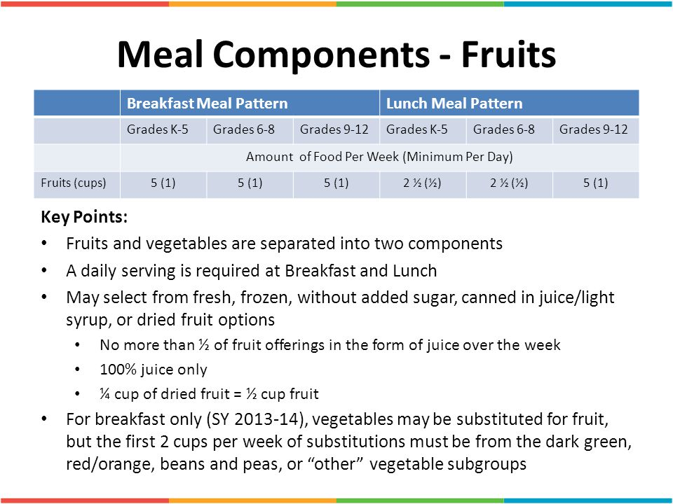 Meal Components - Fruits