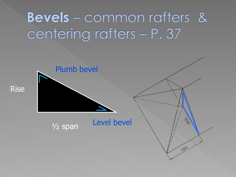 Bevels – common rafters & centering rafters – P. 37