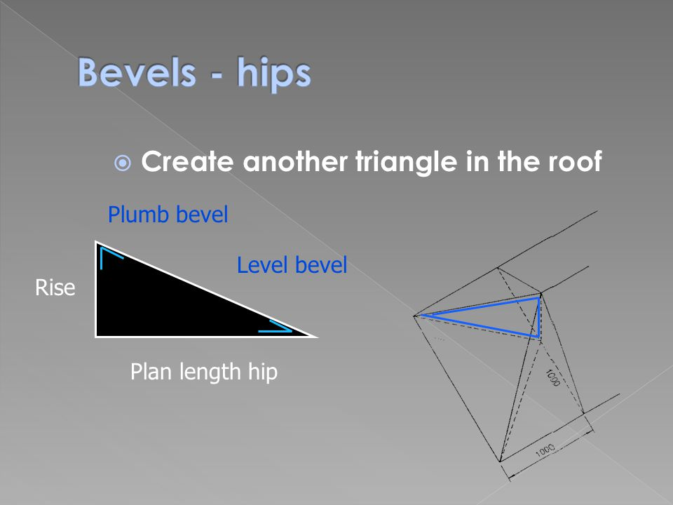 Bevels - hips Create another triangle in the roof Plumb bevel