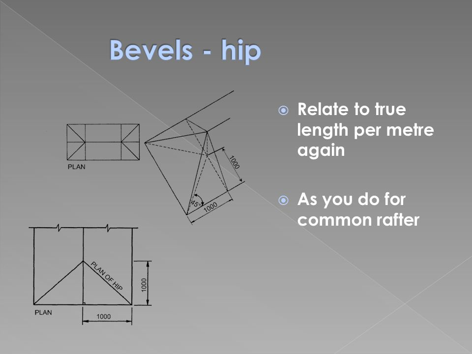 Bevels - hip Relate to true length per metre again