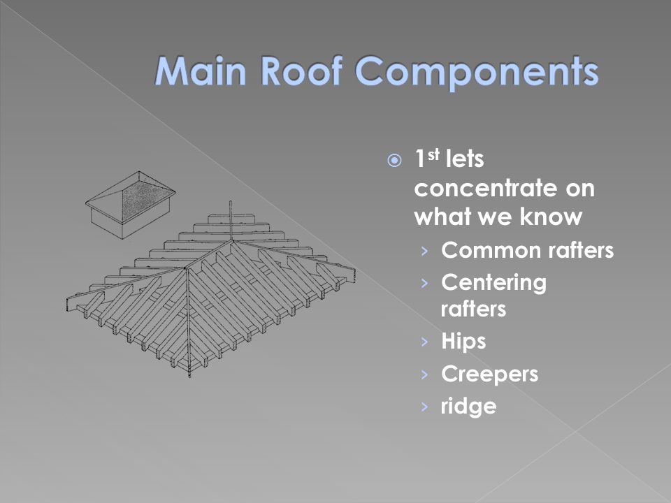 Main Roof Components 1st lets concentrate on what we know