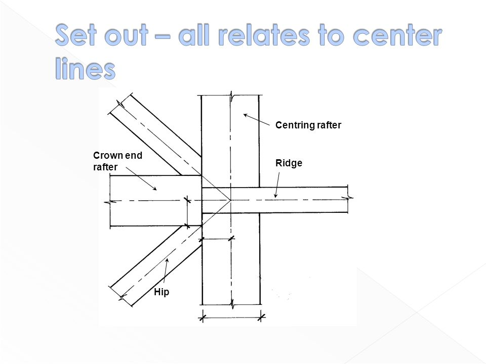 Set out – all relates to center lines