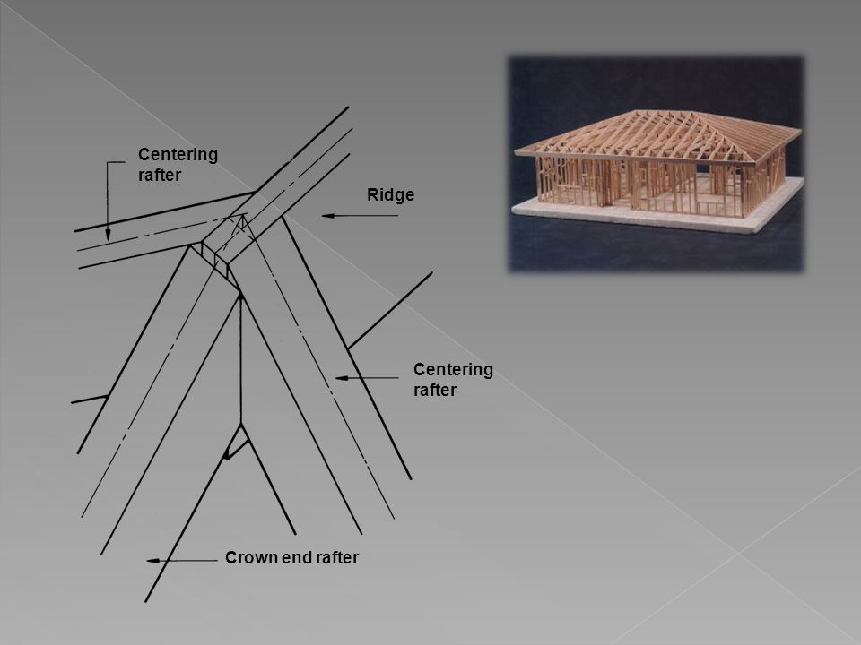 Centering rafter Ridge Centering rafter Crown end rafter