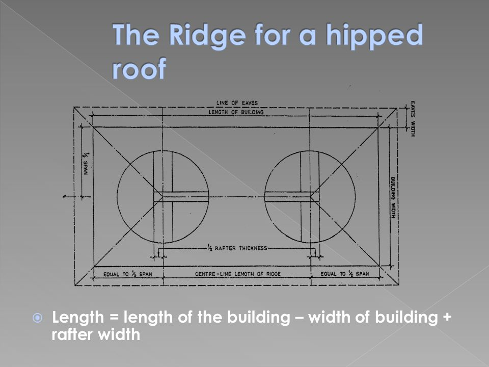 The Ridge for a hipped roof