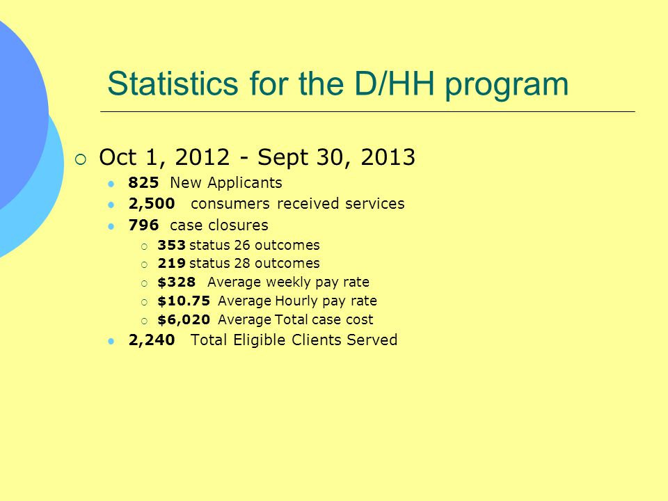 Statistics for the D/HH program