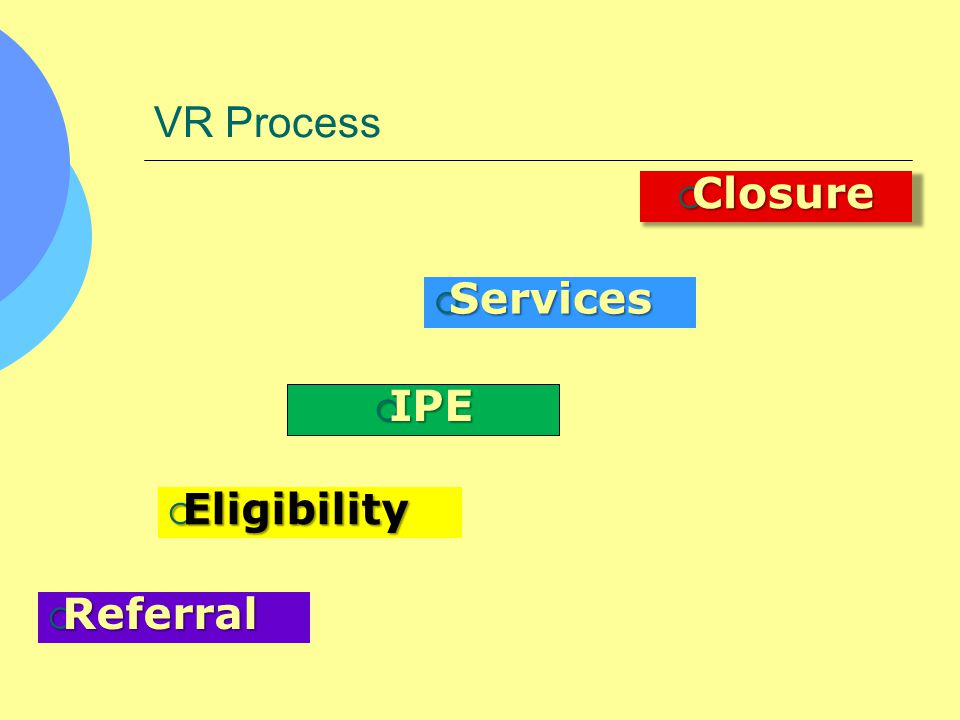 VR Process Closure Services IPE Eligibility Referral