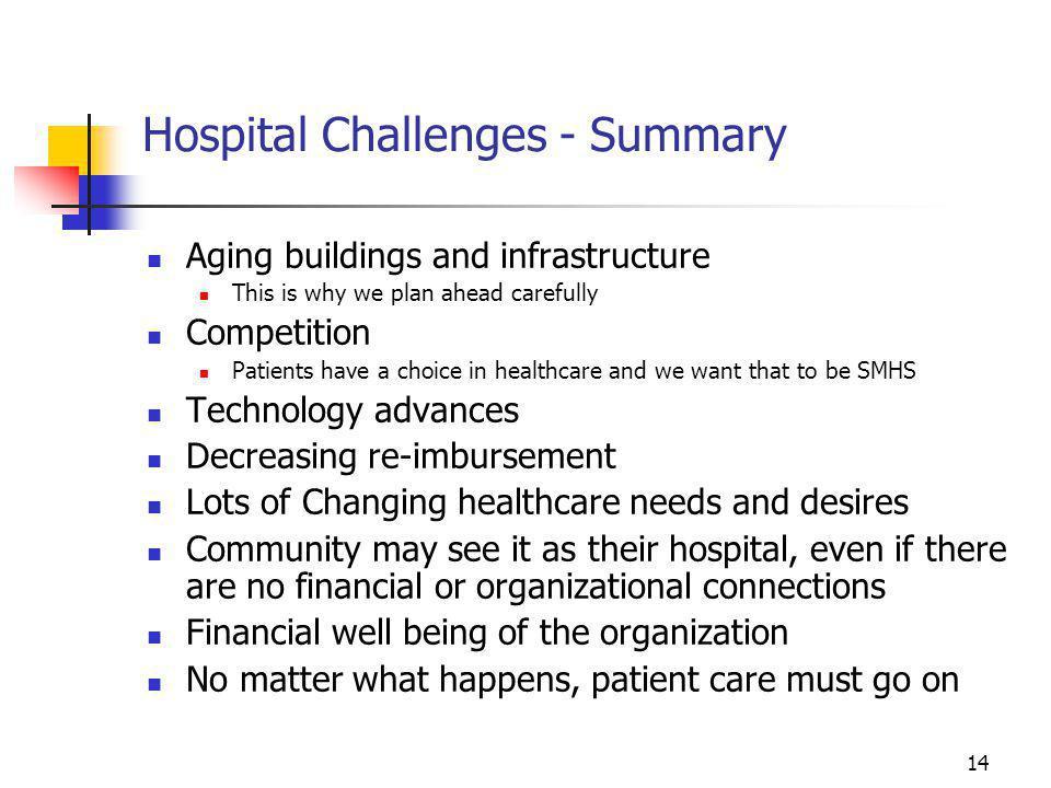 Hospital Challenges - Summary