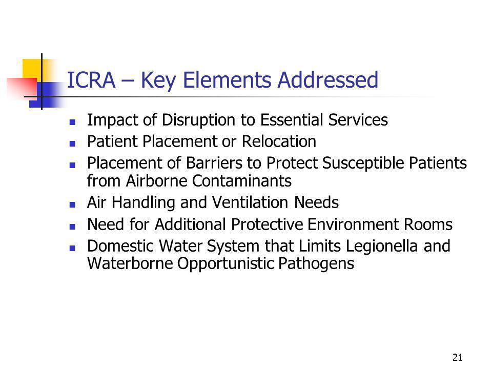 ICRA – Key Elements Addressed
