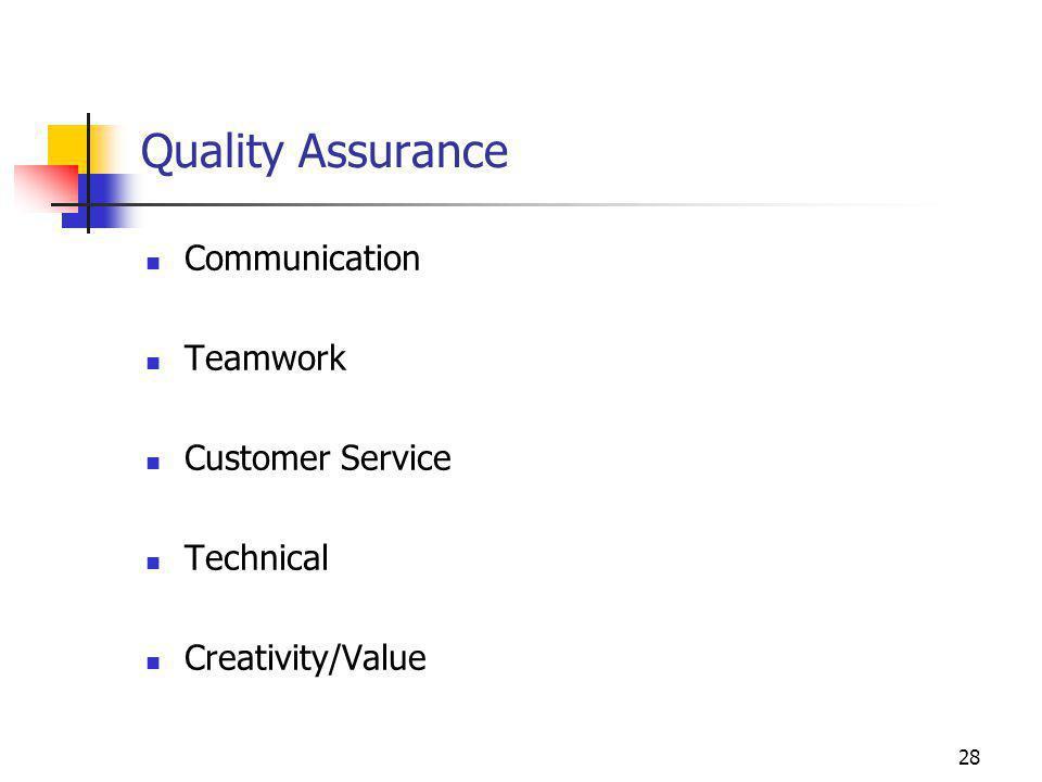 Quality Assurance Communication Teamwork Customer Service Technical
