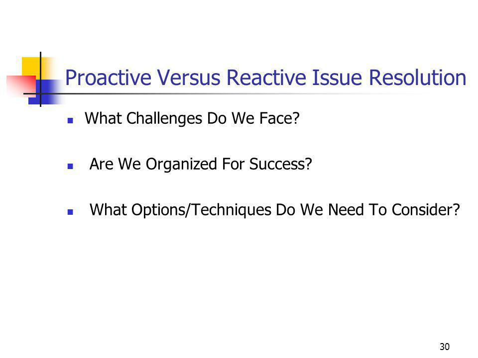 Proactive Versus Reactive Issue Resolution