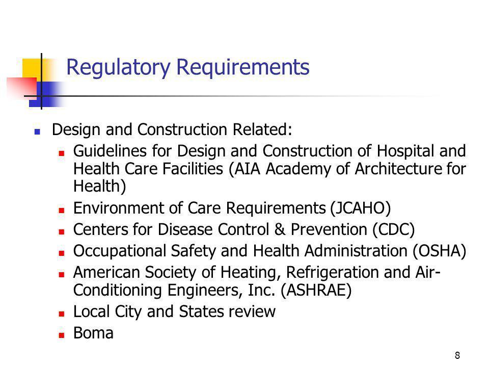 Health Systems Design Inc