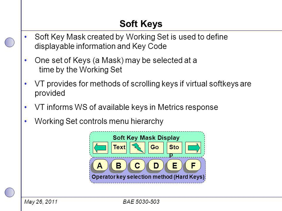 Soft Keys Soft Key Mask created by Working Set is used to define displayable information and Key Code.