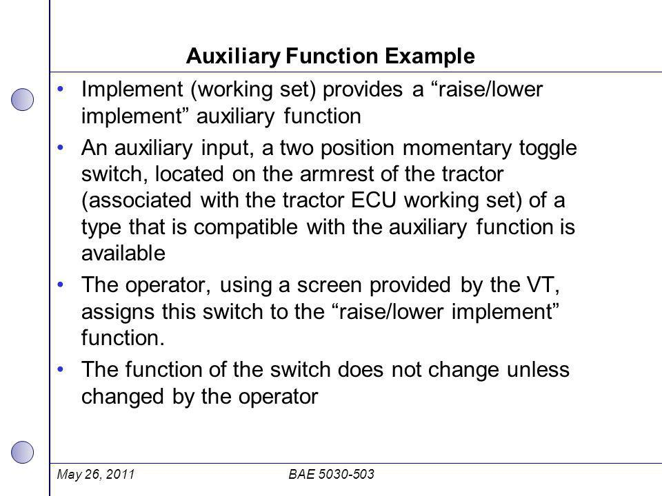 Auxiliary Function Example