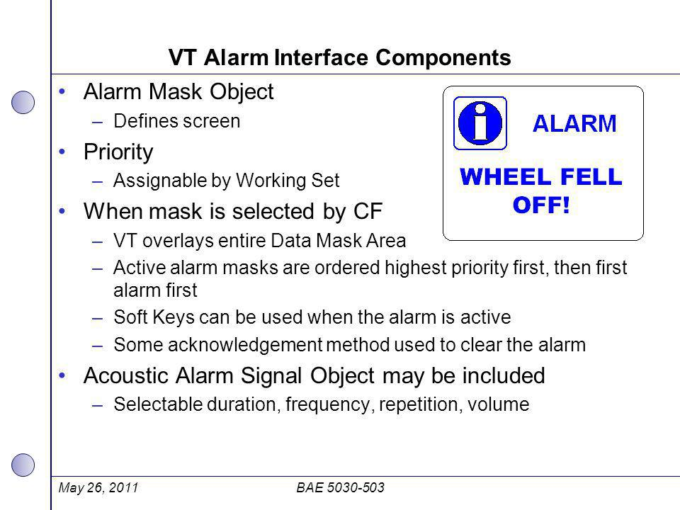 VT Alarm Interface Components
