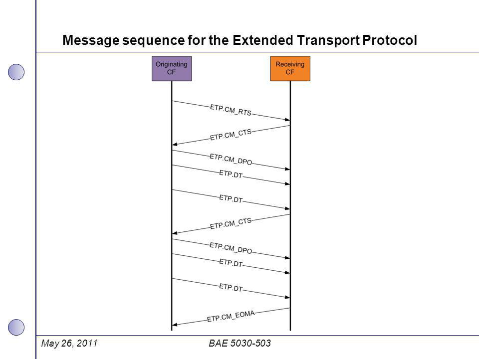 Message sequence for the Extended Transport Protocol