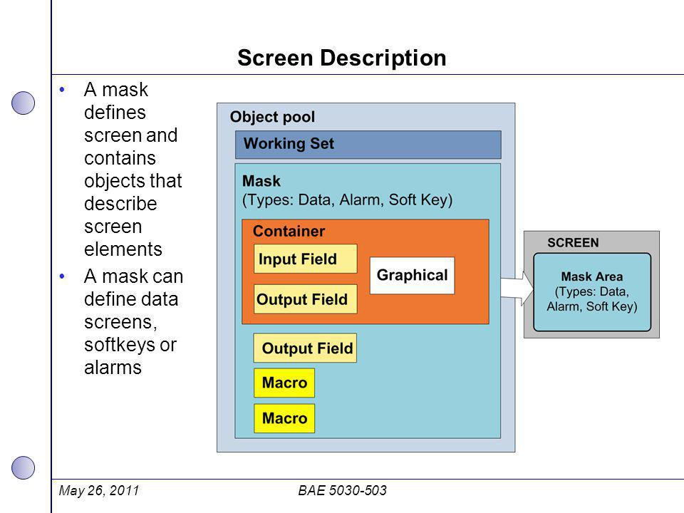 Screen Description A mask defines screen and contains objects that describe screen elements. A mask can define data screens, softkeys or alarms.