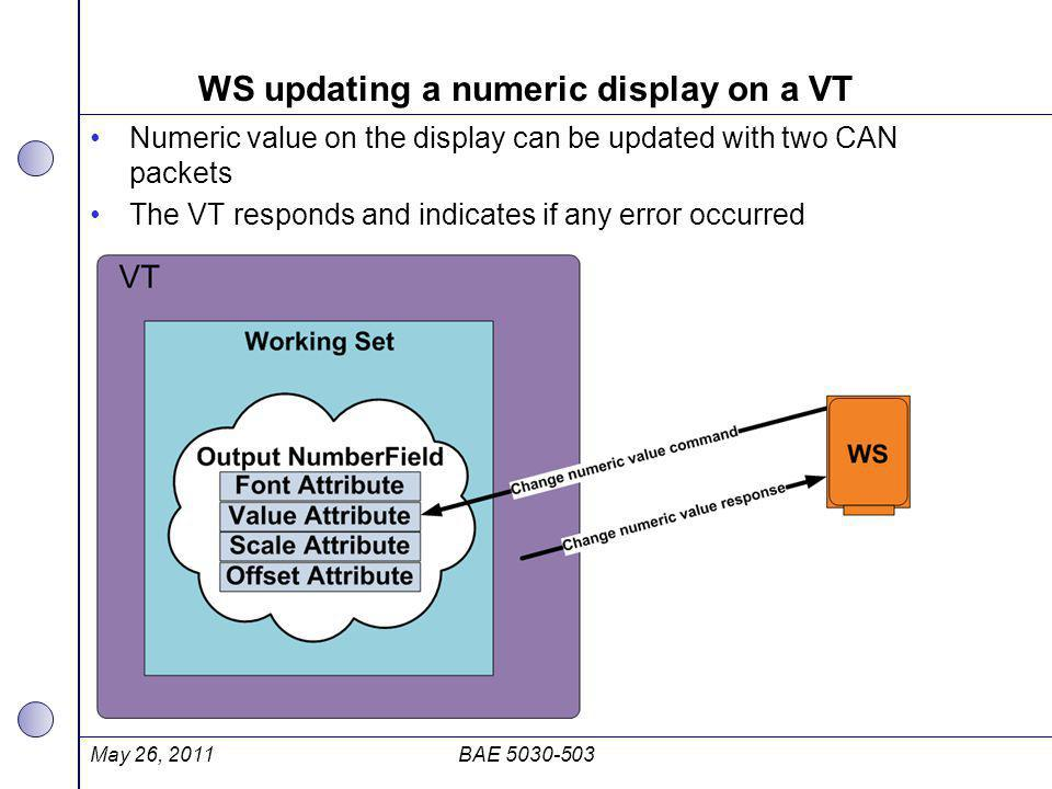 WS updating a numeric display on a VT