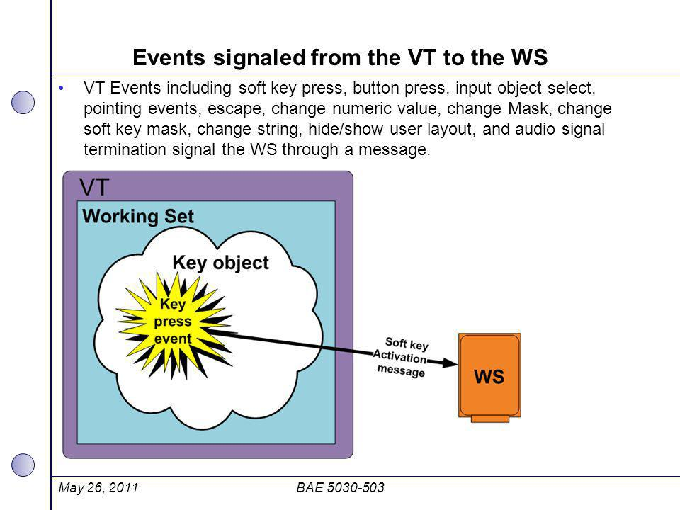 Events signaled from the VT to the WS