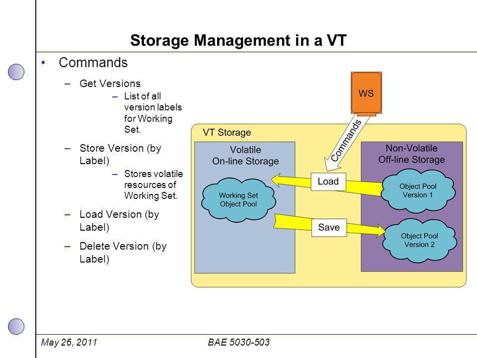 Storage Management in a VT