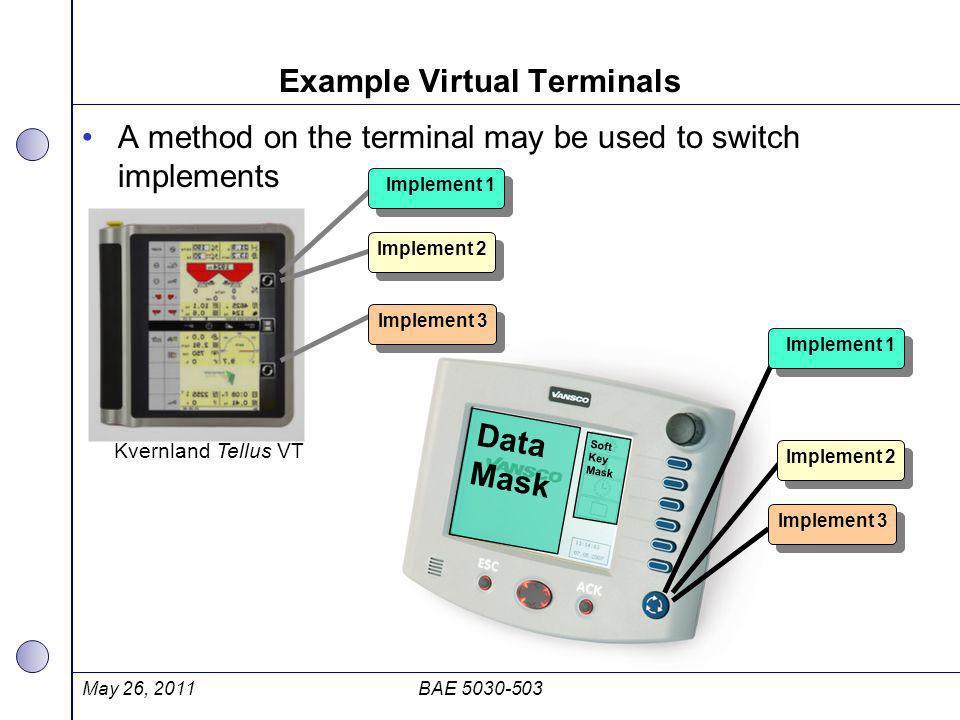 Example Virtual Terminals