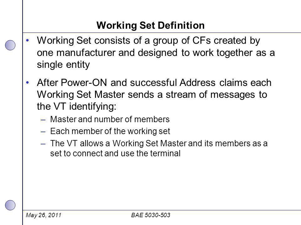 Working Set Definition