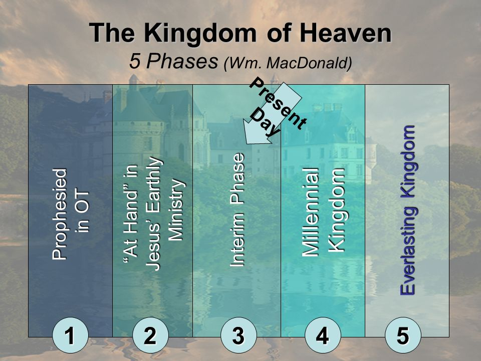 The Kingdom of Heaven 5 Phases (Wm. MacDonald)