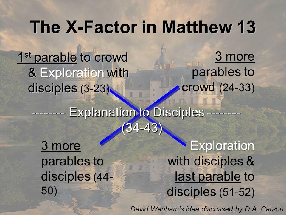 The X-Factor in Matthew 13