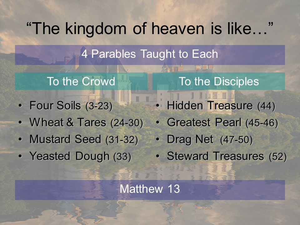 The kingdom of heaven is like…