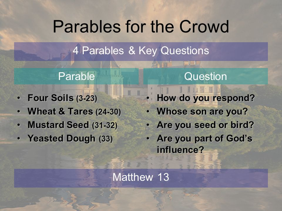 4 Parables & Key Questions