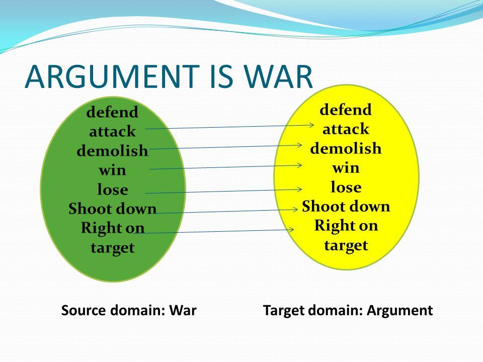 Target domain: Argument