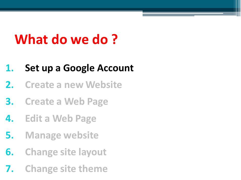 What do we do Set up a Google Account Create a new Website