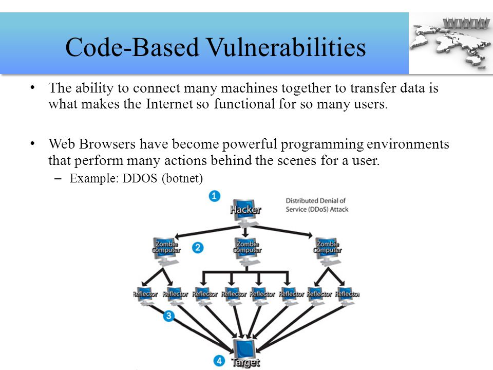 Code-Based Vulnerabilities