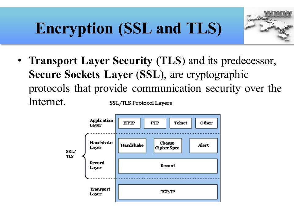 Encryption (SSL and TLS)