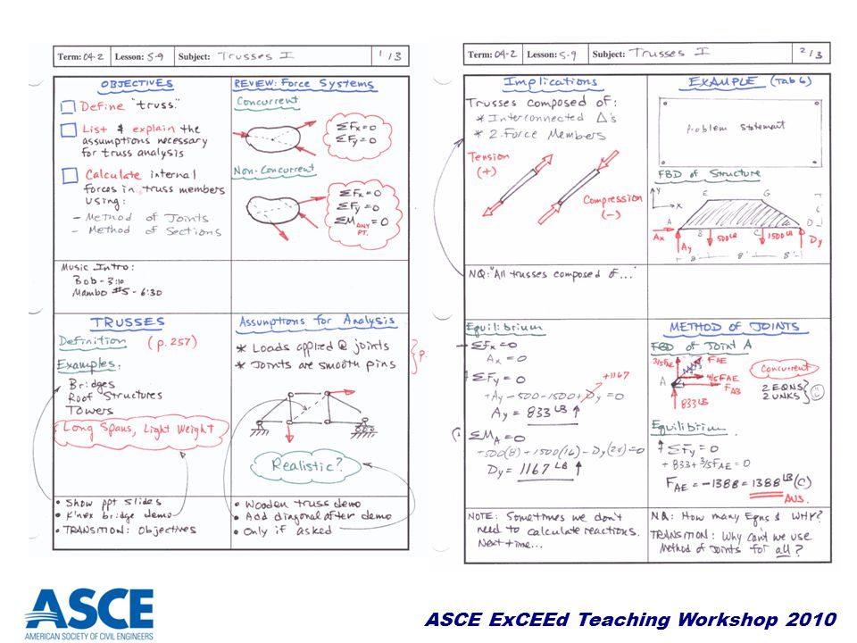Example Board Notes 14
