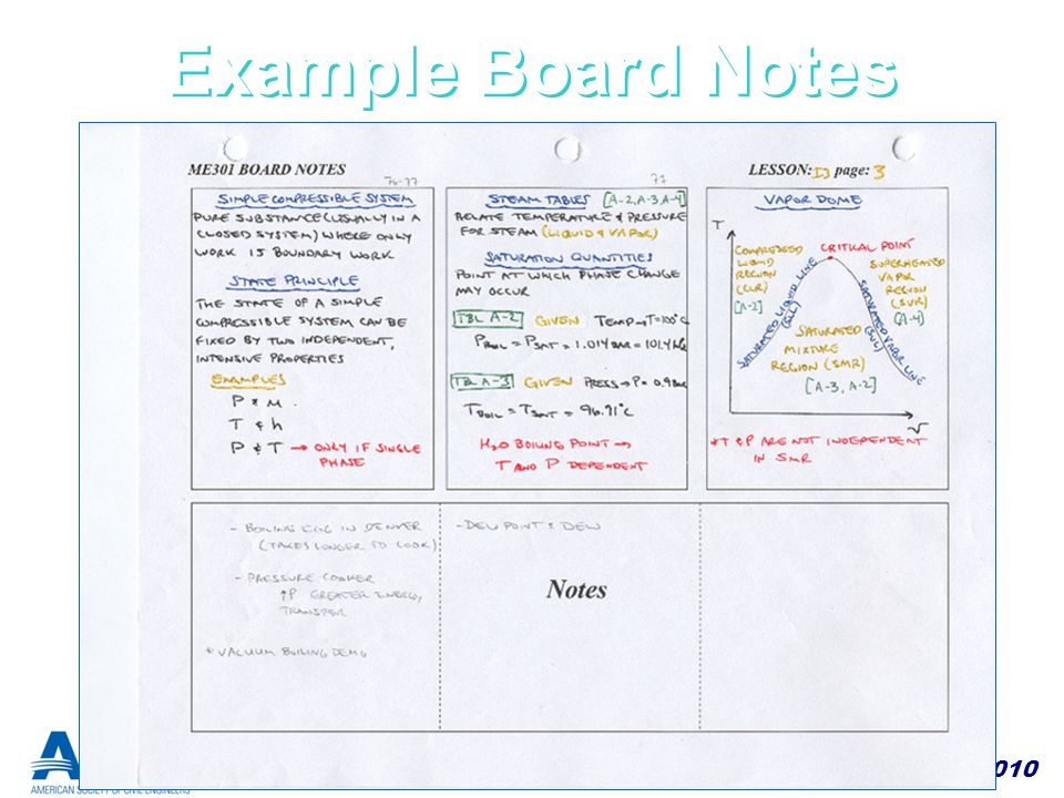 Example Board Notes 31 15