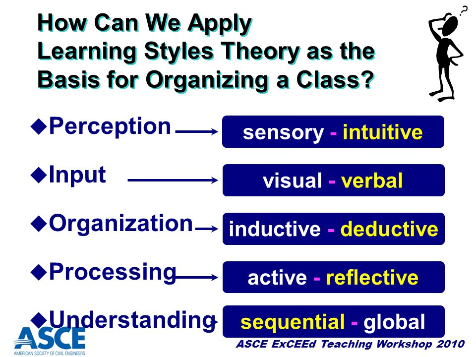 How Can We Apply Learning Styles Theory as the Basis for Organizing a Class