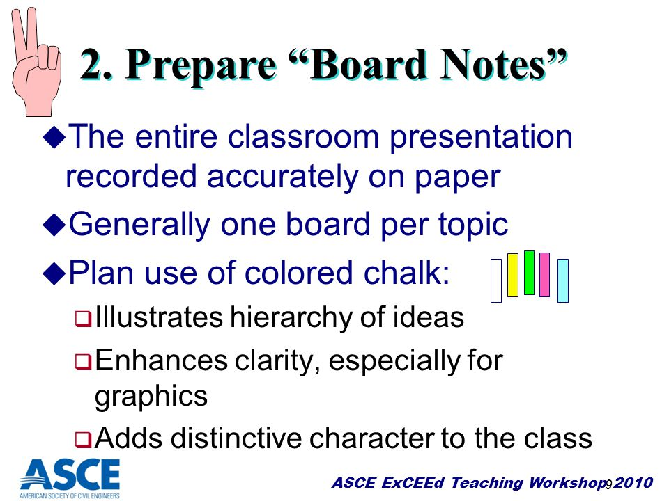 2. Prepare Board Notes The entire classroom presentation recorded accurately on paper. Generally one board per topic.