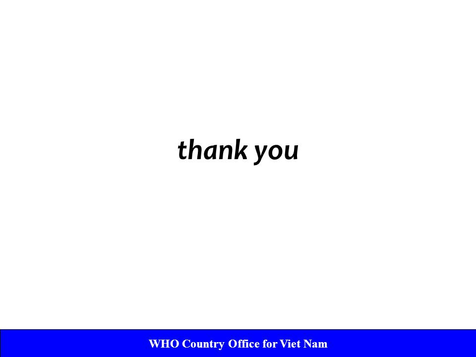 WHO Country Office for Viet Nam