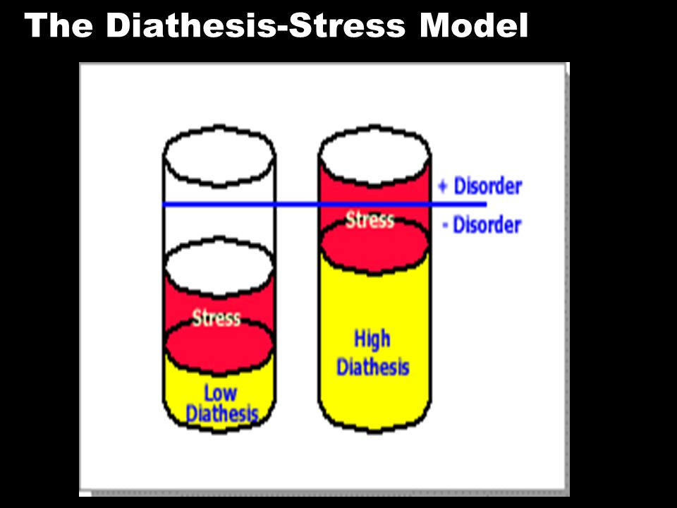The Diathesis-Stress Model