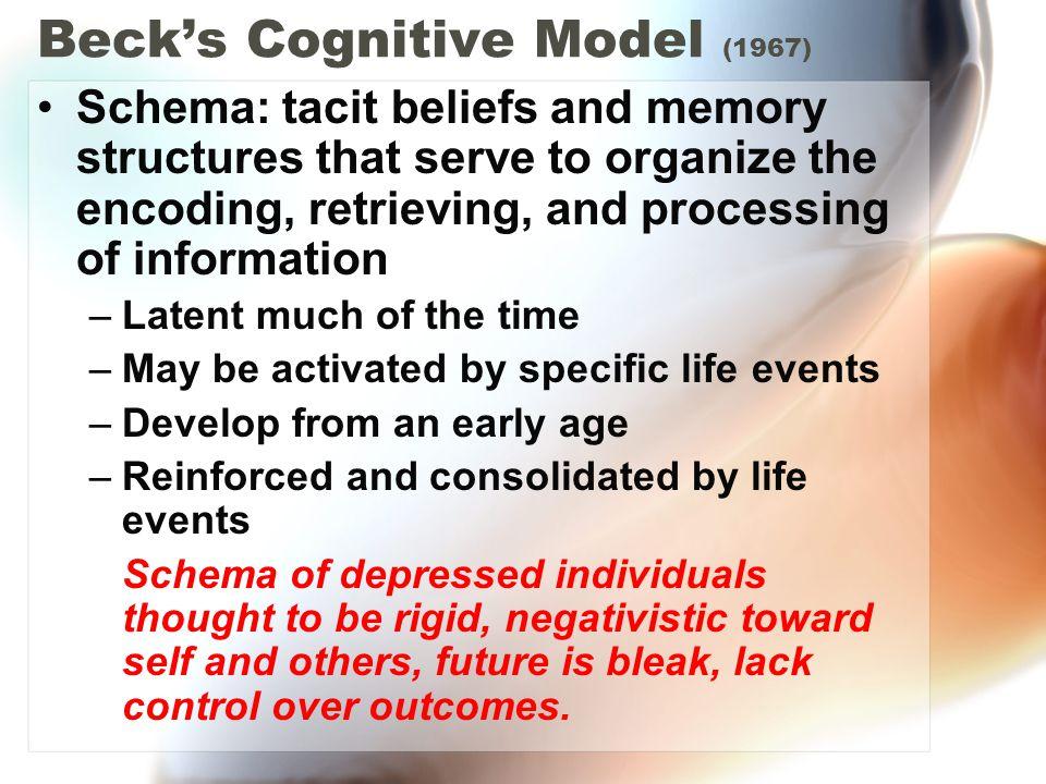 Beck's Cognitive Model (1967)