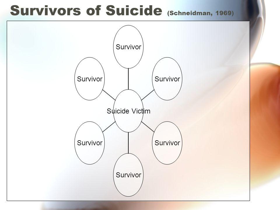 Survivors of Suicide (Schneidman, 1969)