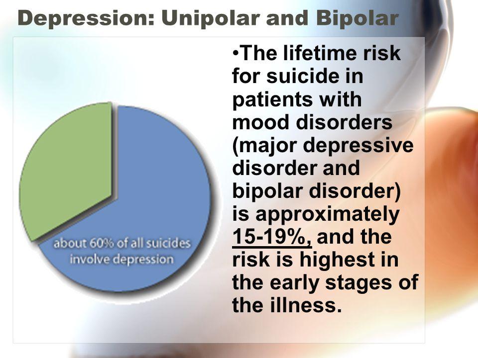 Depression: Unipolar and Bipolar