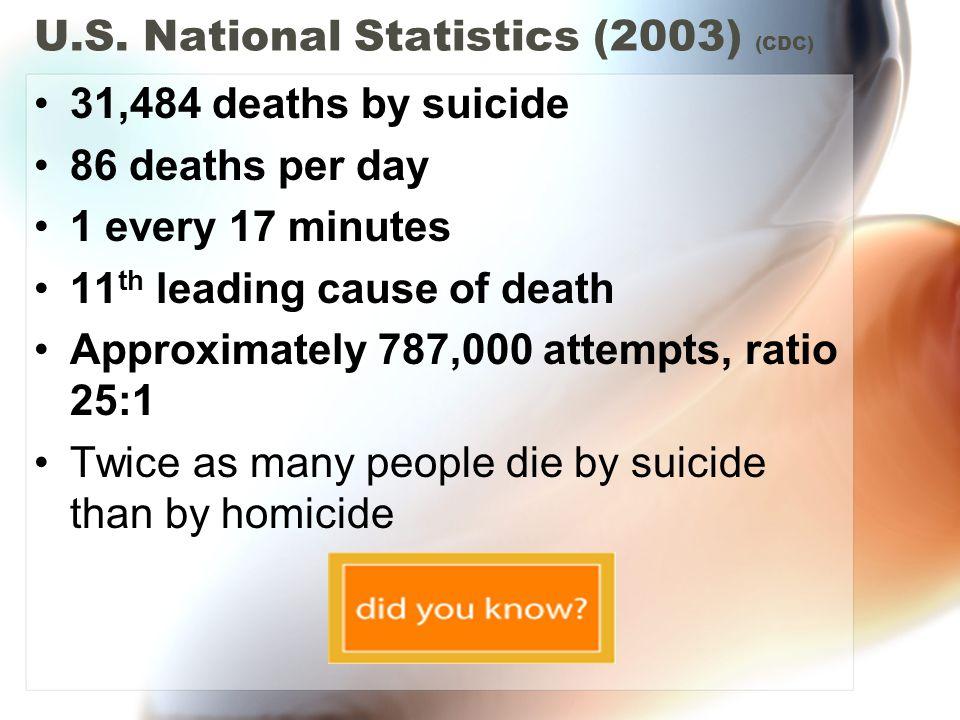 U.S. National Statistics (2003) (CDC)