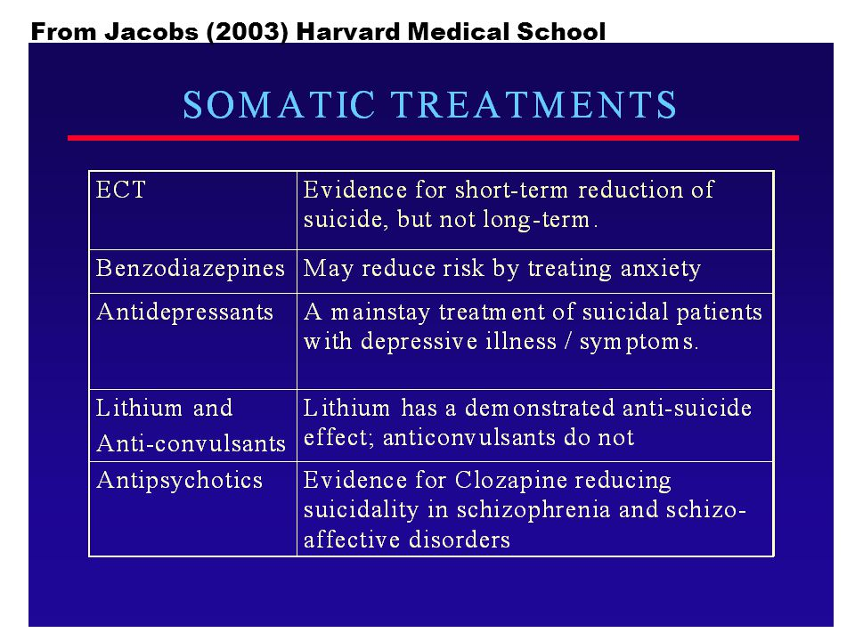 From Jacobs (2003) Harvard Medical School